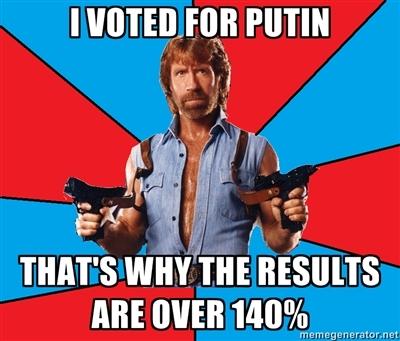 Putin und Chuck Norris