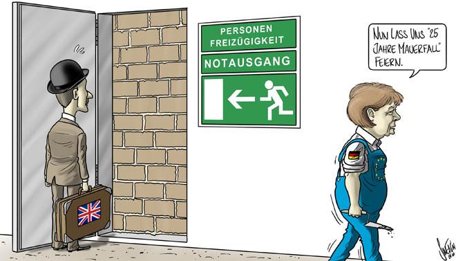 Personen Freizügigkeit / Mauerfall